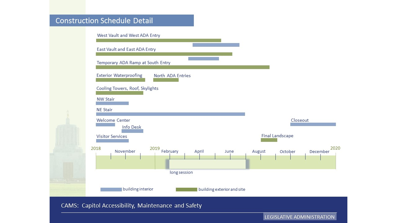 High-level Schedule - CAMS 2018-2019.jpg